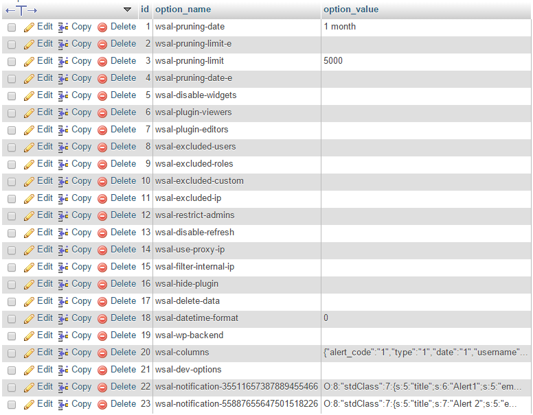 All the settings of WP Activity Log are stored in the wp_wsal_options table in the WordPress database.